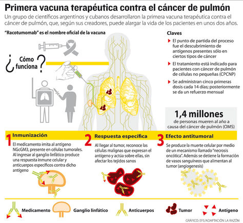 Info-vacuna-cancer-pulmon_LRZIMA20130606_0081_11